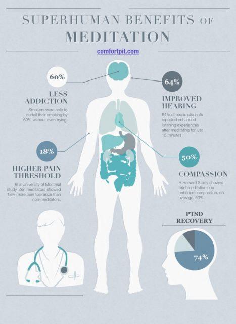 benefits of meditation.001 747x1024 467x640 - CORPORATE